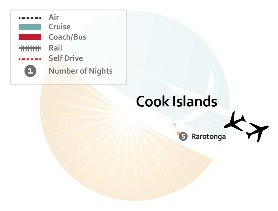 Cook Islands vacation deal